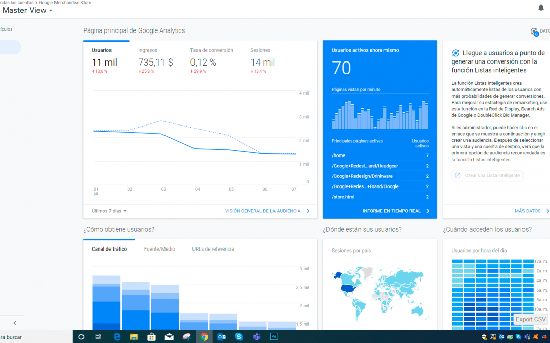 Como Excluir Mis Visitas de Google Analytics